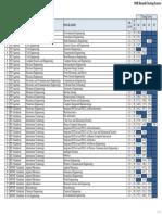 ccmt2015_closingscores_roundnsr.pdf