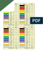 warna resistor.docx