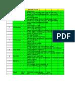 Rf Optimization Tips