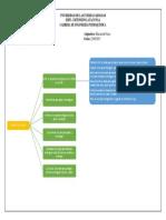 Juan Pozo PDF