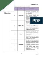 LAMPIRAN A (K-1a).pdf