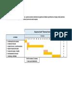 Diagrama Gantt Servicios