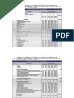 Presupuesto Analítico y G.G(Corregido)
