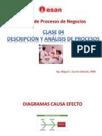 Clase 04 Analisis Procesos.pdf
