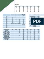 Planilha orçamentária CEULP - Euzir