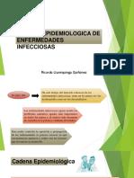 Cadena Epidemiologica- g15