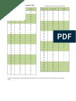 concordance_information.pdf