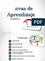 Curvas de Aprendizaje_opi.pdf