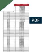 Formatos Incorrectos Corte 11 - 2017