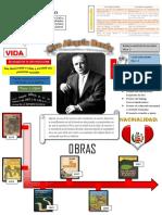 Ciro Alegria Info