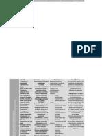 Fichas Tecnicas modelos psicoterapeuticos