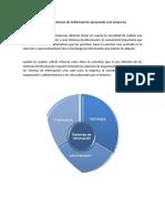 Usos de Sistemas de Información Apoyando a La Empresa