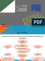 pavimento diagrama de flujo.ppt