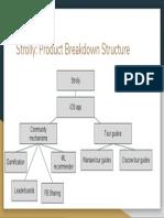 Strolly Product Breakdown