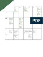 lo 2  part c  campaign schedule
