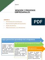 Unidad 1 - Semana 3 - Organización y Procesos Empresariales