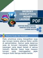 Penyuapan, Korupsi dan Pencucian Uang