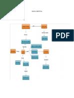 mapas de mercados para el proyecto de formacion.docx