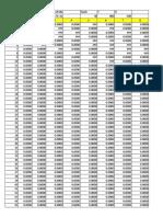 Assign3-Implicit Method(Using Inverse Matrix)