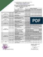 Jadwal Kelas Xi