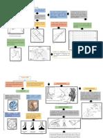 Atlas de Trayectoria, Compresor Radial
