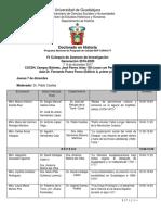 PROGRAMA IV Coloquio Avances de Investigación 2016-2020