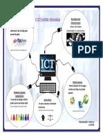 ICT Advocates