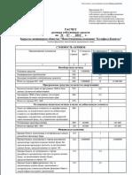 Расчет размера собственных средств на 31.07.2010 год