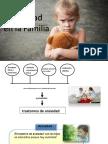 Ansiedad en La Familia
