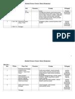 Agenda Template, ToT 09-10 Modul A