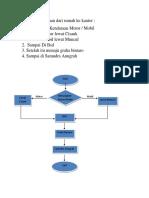 Tugas Algorithma Dan Flowchart 2