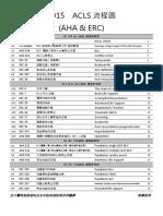 2015 ACLS流程圖(公告)