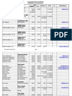 Copy of RDA Telephone Index