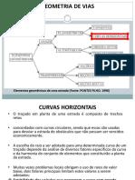 Prática Aula 1 Curva Horizontal - Elementos