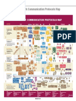 Network Communication Protocols Map