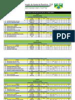 Ranking Estadual Máster 2017 - 08/12/2017