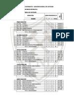 Plan_de_Estudios-Ingenieria_Informatica_Mencion_DesarroloSoftware.pdf