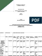 Informe Practica Botanica Economica