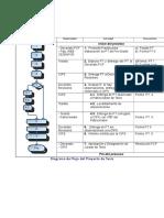 Firme[1].flujoproyecto.doc