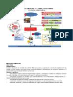 Matriz Para Actividades MRL