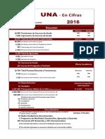 01 - UNA en CIFRAS_2016 Para La Web - 18-Mayo
