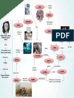 Diapositiva La Eneida