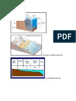 fotos de ambientes sedimentarios.docx