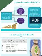 ecuación del WACC