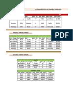 Base de Datos - Normalización (1)