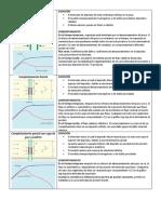 Resumen en Español_ultimo Parcial_presiones