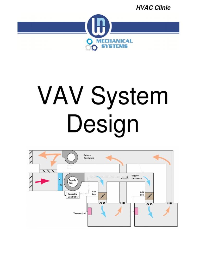 Variable Air Volume - VAV - The Engineering Mindset