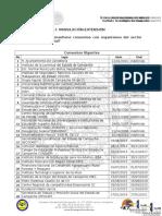 Listado de Convenios Vigentes Con Los Que Cuenta El Instituto Tecnológico de Campeche