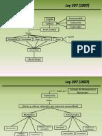Ley 397 (1997).pptx