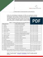 BCN Carreras Profesionales Exclusivamente Universitarias